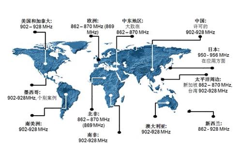 全球超高频频段