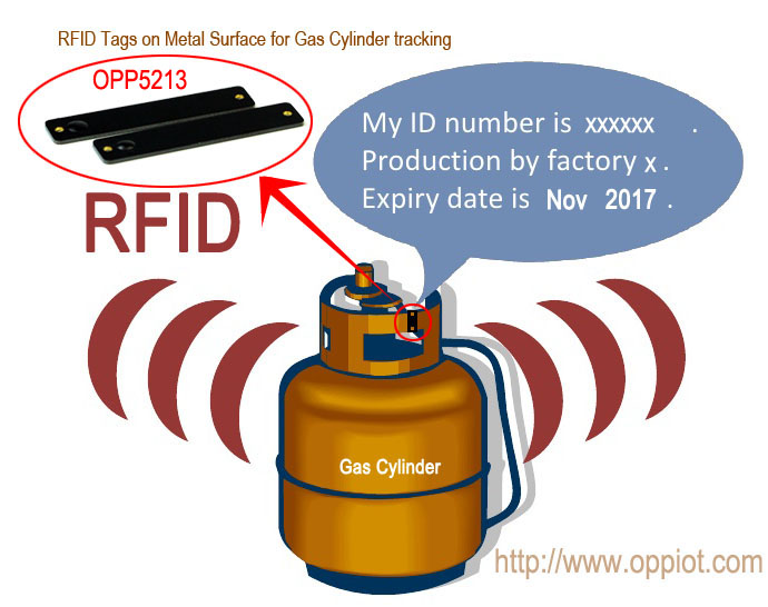 UHF tags for gas cylinder tracking